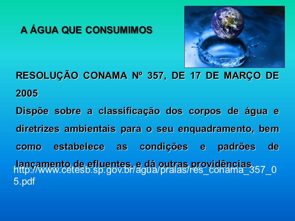 A ÁGUA QUE CONSUMIMOS RESOLUÇÃO CONAMA Nº 357, DE 17 DE MARÇO DE 2005.