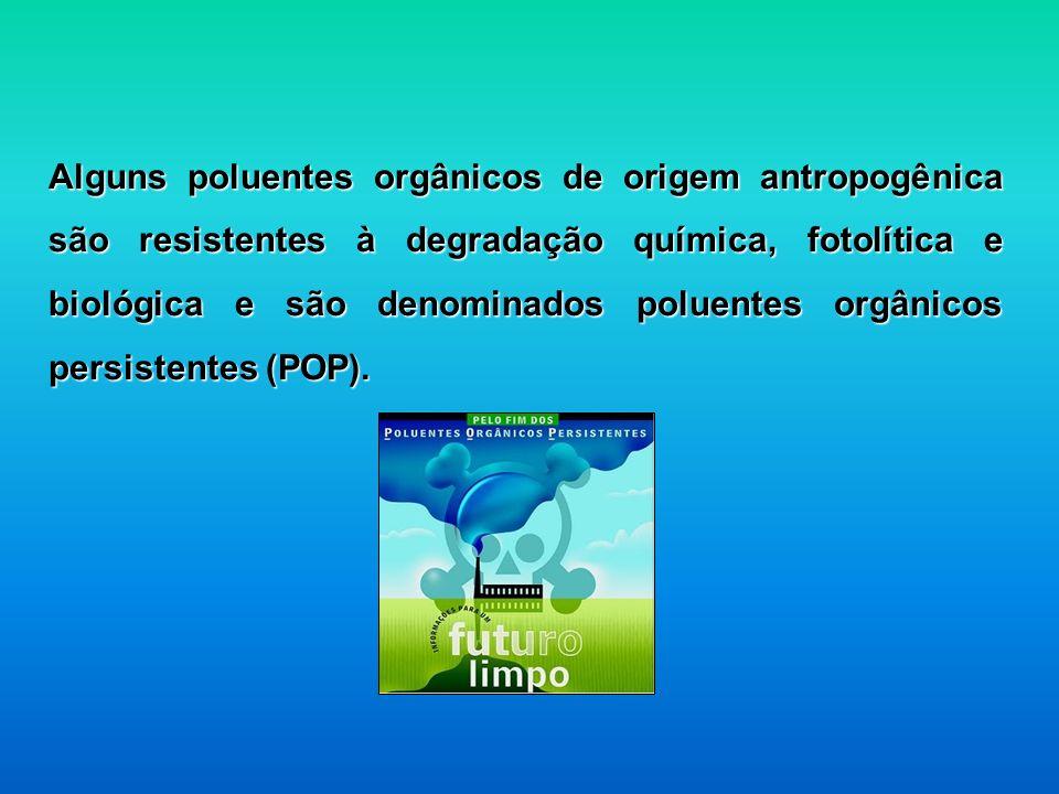Alguns poluentes orgânicos de origem antropogênica são resistentes à degradação química, fotolítica e biológica e são denominados poluentes orgânicos persistentes (POP).