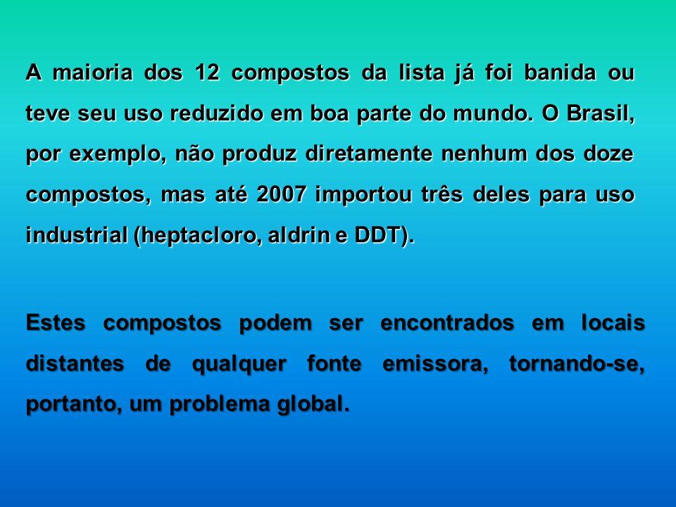 A maioria dos 12 compostos da lista já foi banida ou teve seu uso reduzido em boa parte do mundo. O Brasil, por exemplo, não produz diretamente nenhum dos doze compostos, mas até 2007 importou três deles para uso industrial (heptacloro, aldrin e DDT).