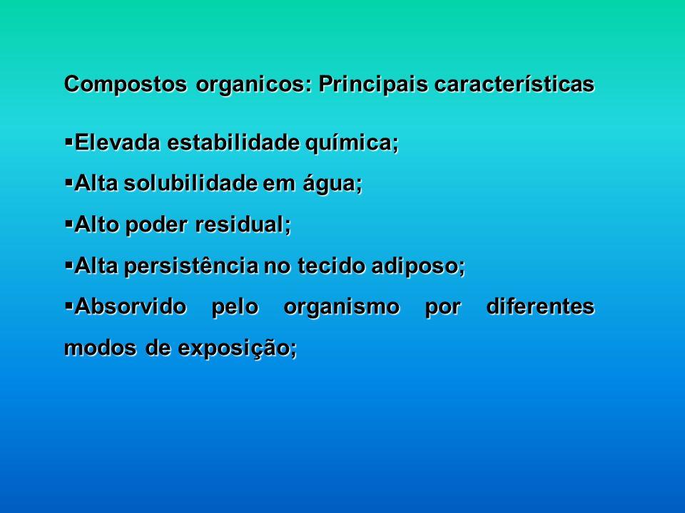 Compostos organicos: Principais características