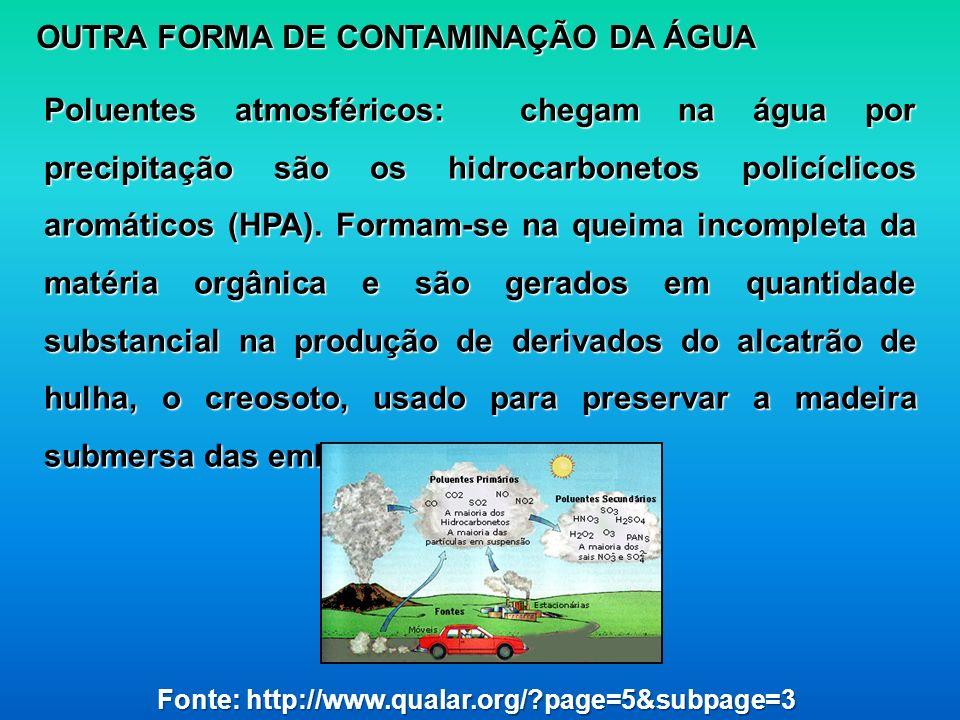 OUTRA FORMA DE CONTAMINAÇÃO DA ÁGUA