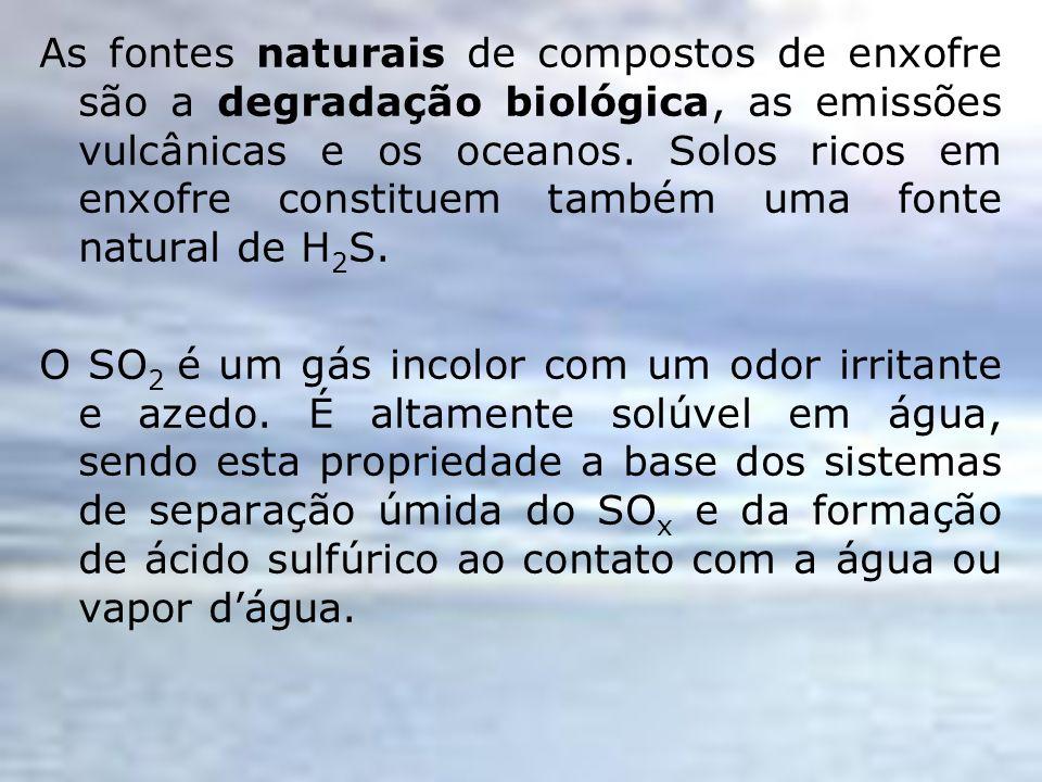 As fontes naturais de compostos de enxofre são a degradação biológica, as emissões vulcânicas e os oceanos. Solos ricos em enxofre constituem também uma fonte natural de H2S.