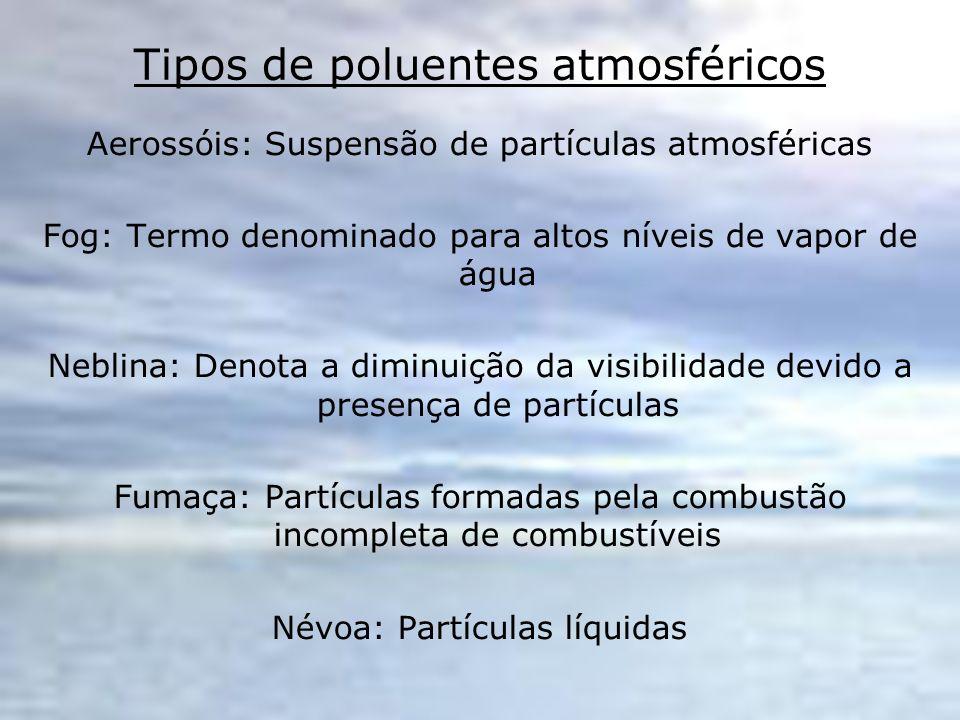 Tipos de poluentes atmosféricos