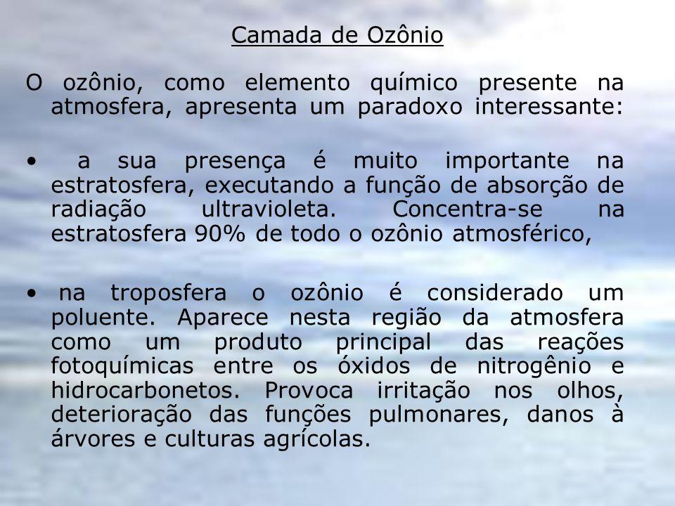 Camada de OzônioO ozônio, como elemento químico presente na atmosfera, apresenta um paradoxo interessante: