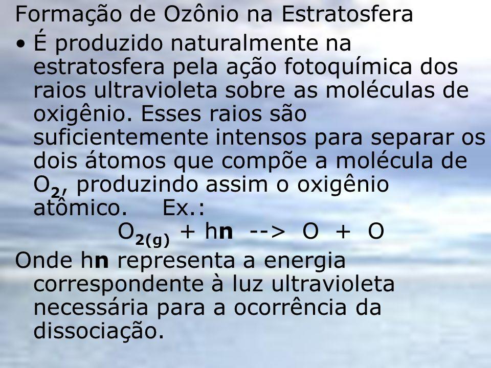 Formação de Ozônio na Estratosfera