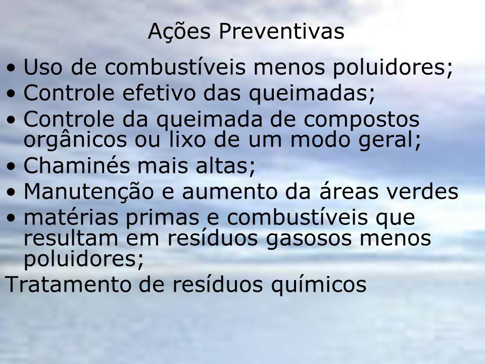 Ações Preventivas Uso de combustíveis menos poluidores; Controle efetivo das queimadas;