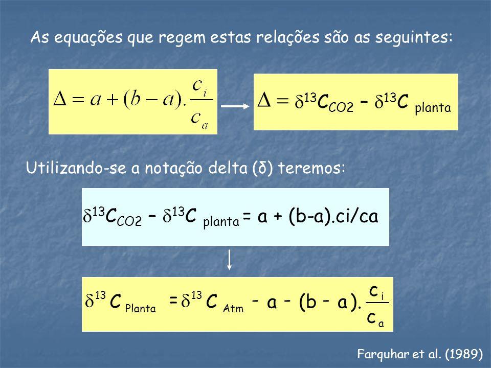 D = d13CCO2 – d13C planta d13CCO2 – d13C planta = a + (b-a).ci/ca c ).
