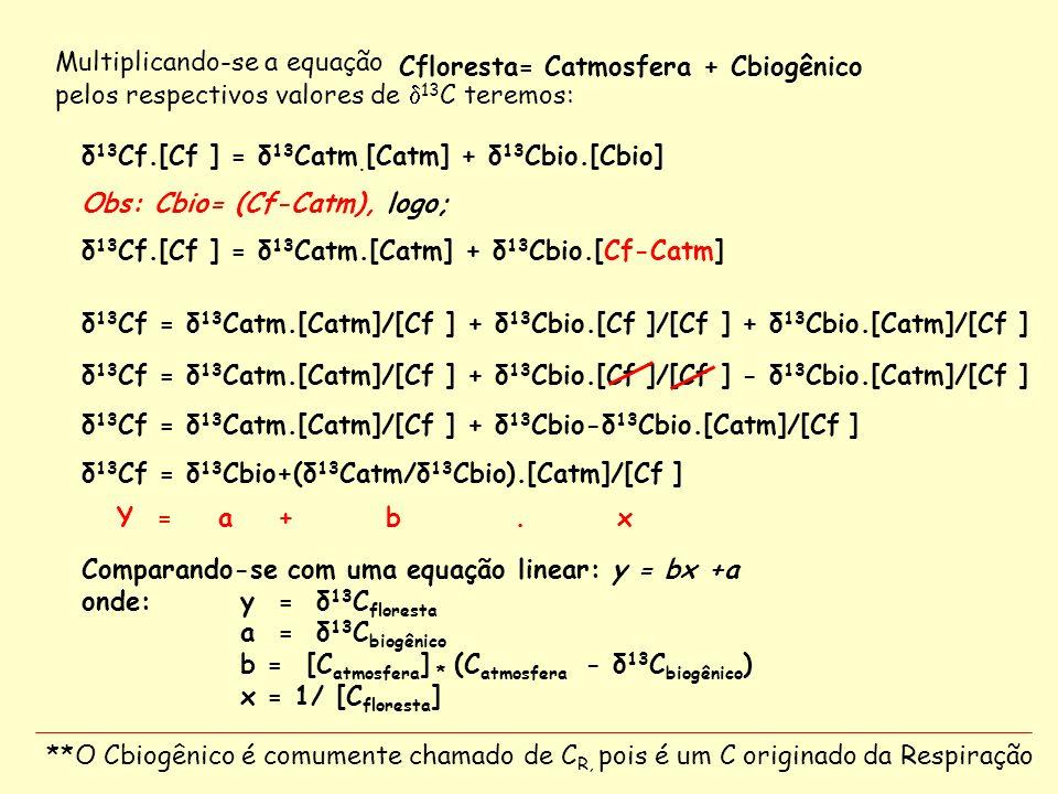 Multiplicando-se a equação pelos respectivos valores de d13C teremos: