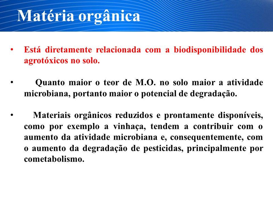 Matéria orgânica Está diretamente relacionada com a biodisponibilidade dos agrotóxicos no solo.