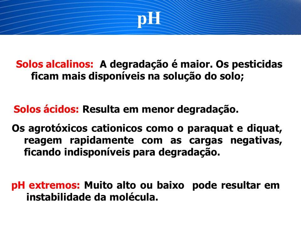 pH Solos alcalinos: A degradação é maior. Os pesticidas ficam mais disponíveis na solução do solo;