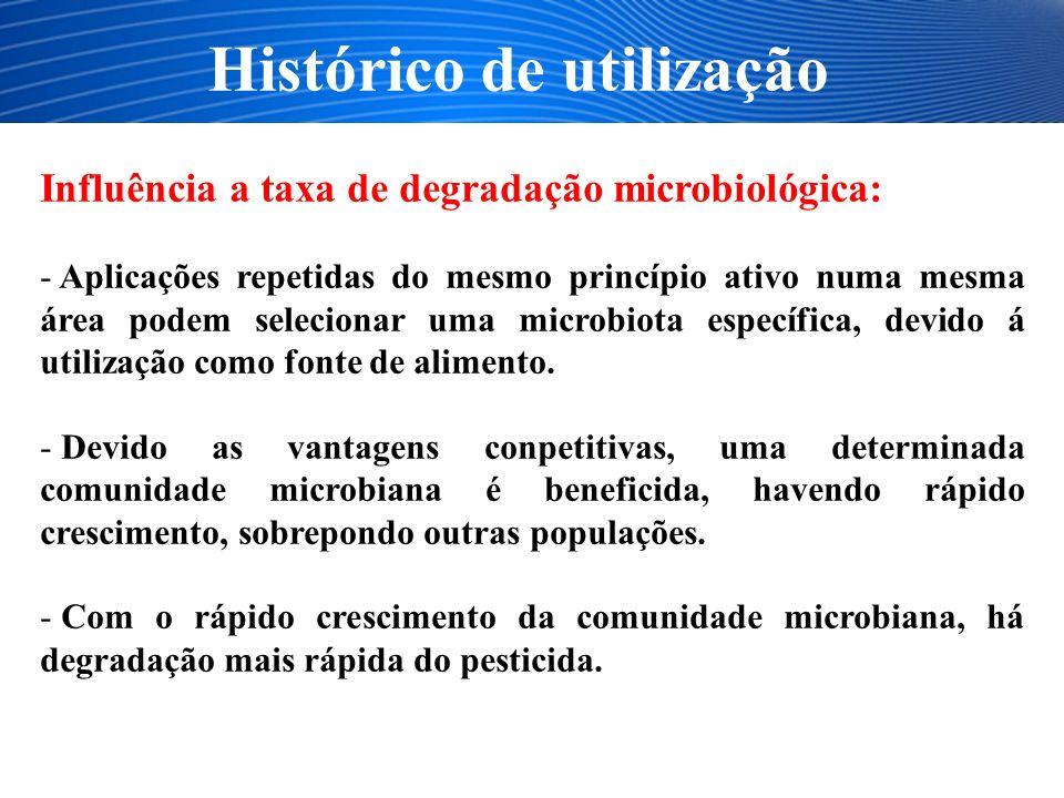 Histórico de utilização