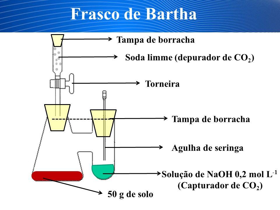 Frasco de Bartha Tampa de borracha Soda limme (depurador de CO2)