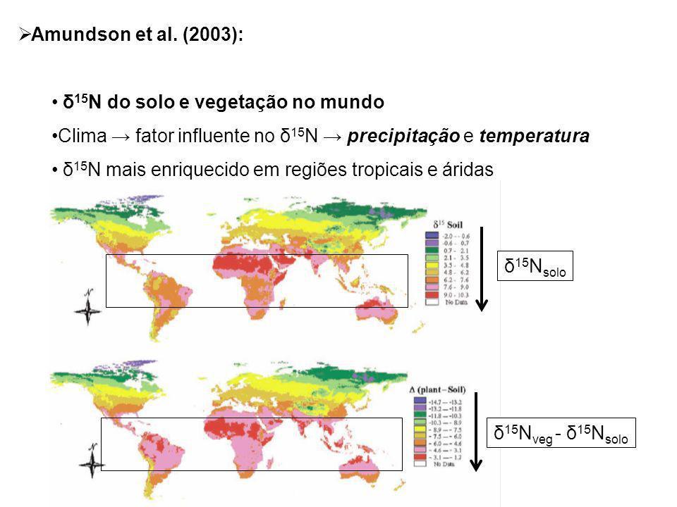 Amundson et al. (2003): δ15N do solo e vegetação no mundo. Clima → fator influente no δ15N → precipitação e temperatura.