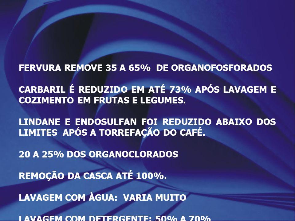 FERVURA REMOVE 35 A 65% DE ORGANOFOSFORADOS