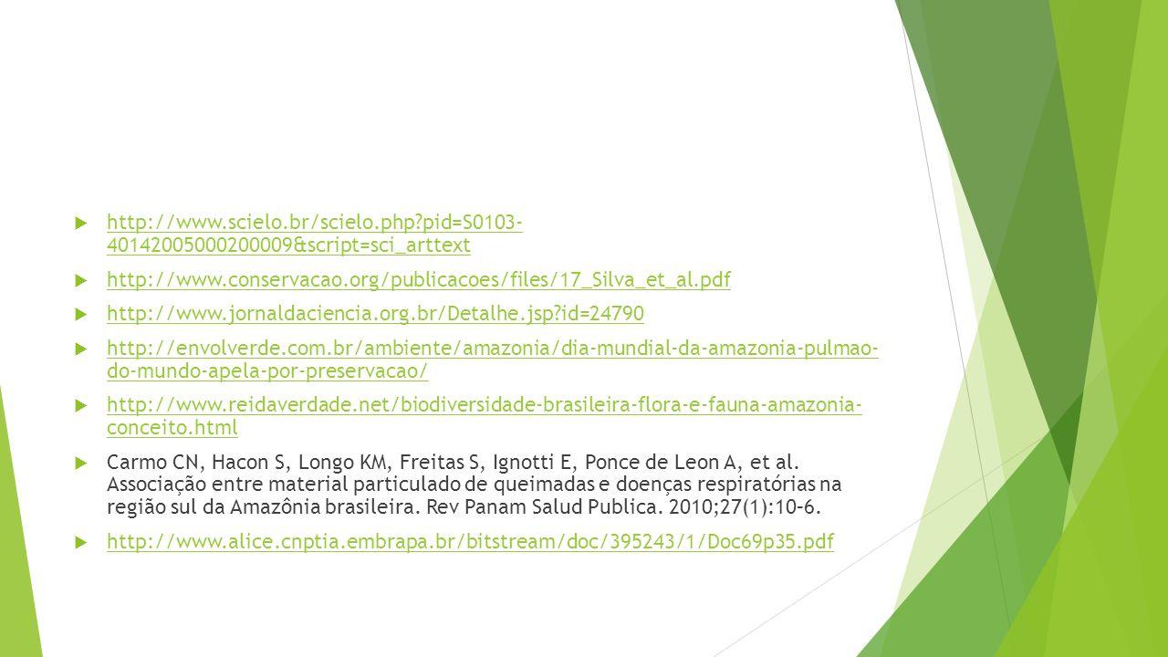 http://www. scielo. br/scielo. php