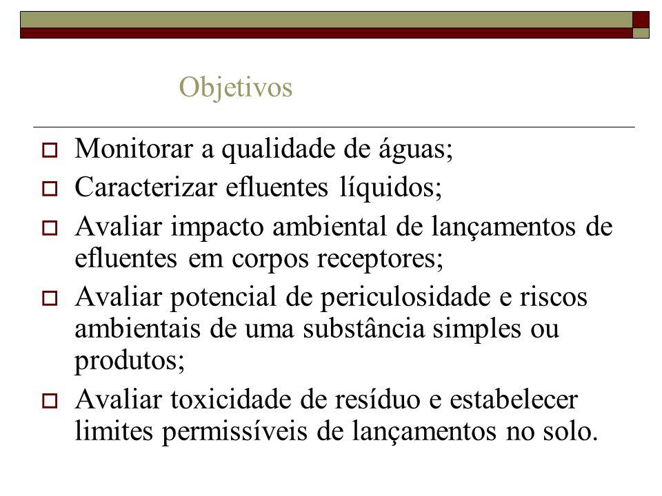 Objetivos Monitorar a qualidade de águas; Caracterizar efluentes líquidos;