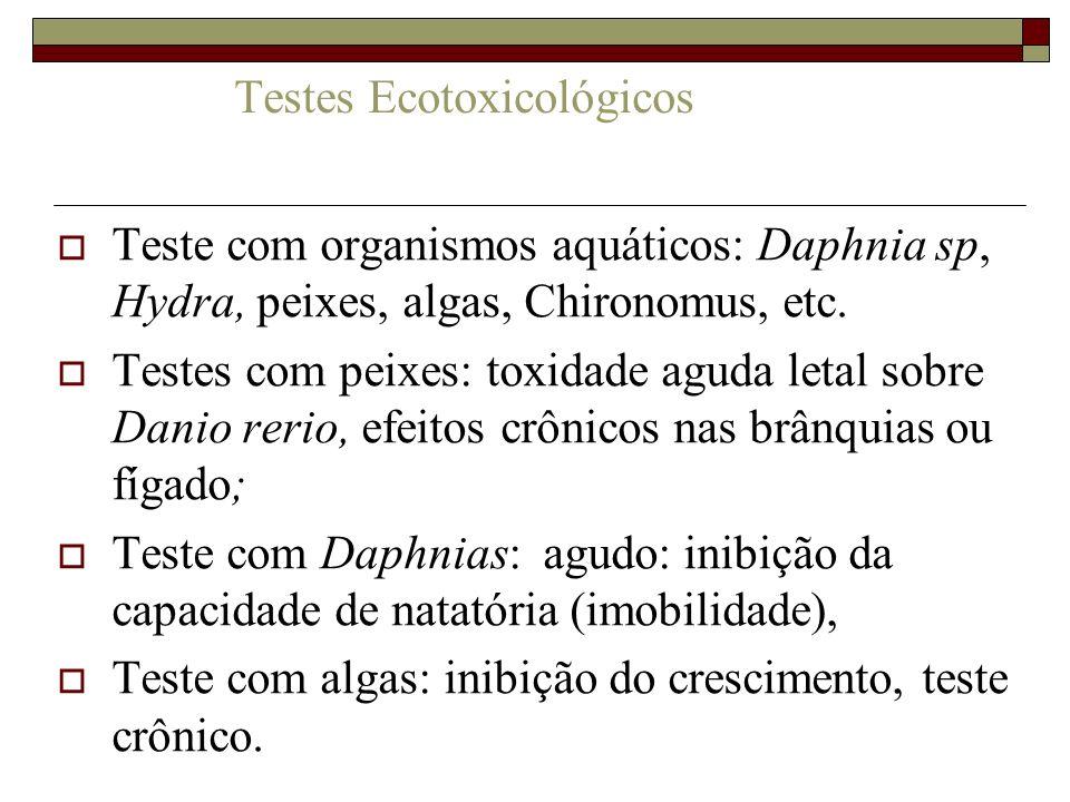 Testes Ecotoxicológicos
