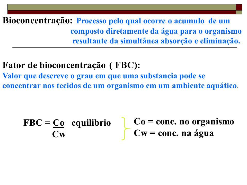 Bioconcentração: Processo pelo qual ocorre o acumulo de um