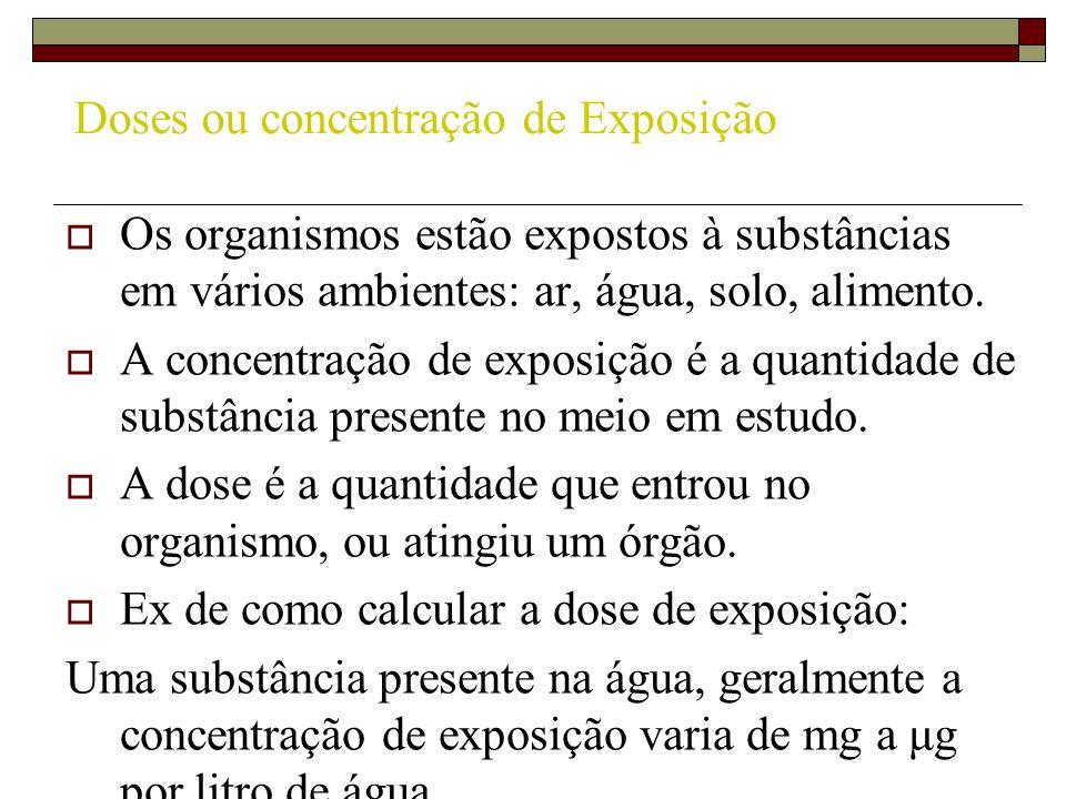 Doses ou concentração de Exposição