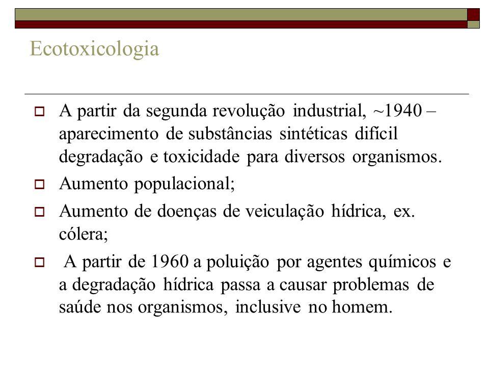 Ecotoxicologia