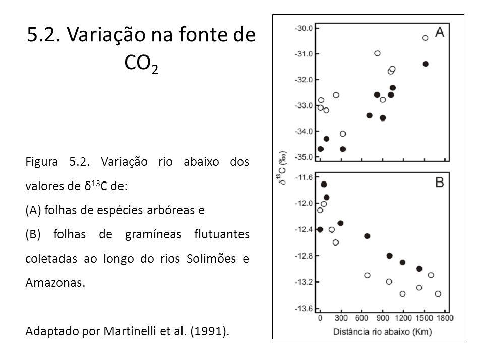 5.2. Variação na fonte de CO2 Figura 5.2. Variação rio abaixo dos valores de δ13C de: (A) folhas de espécies arbóreas e.