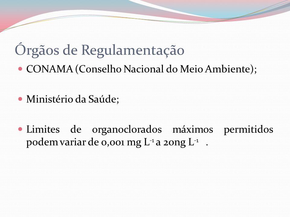 Órgãos de Regulamentação