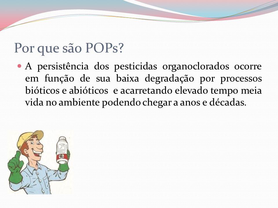 Por que são POPs