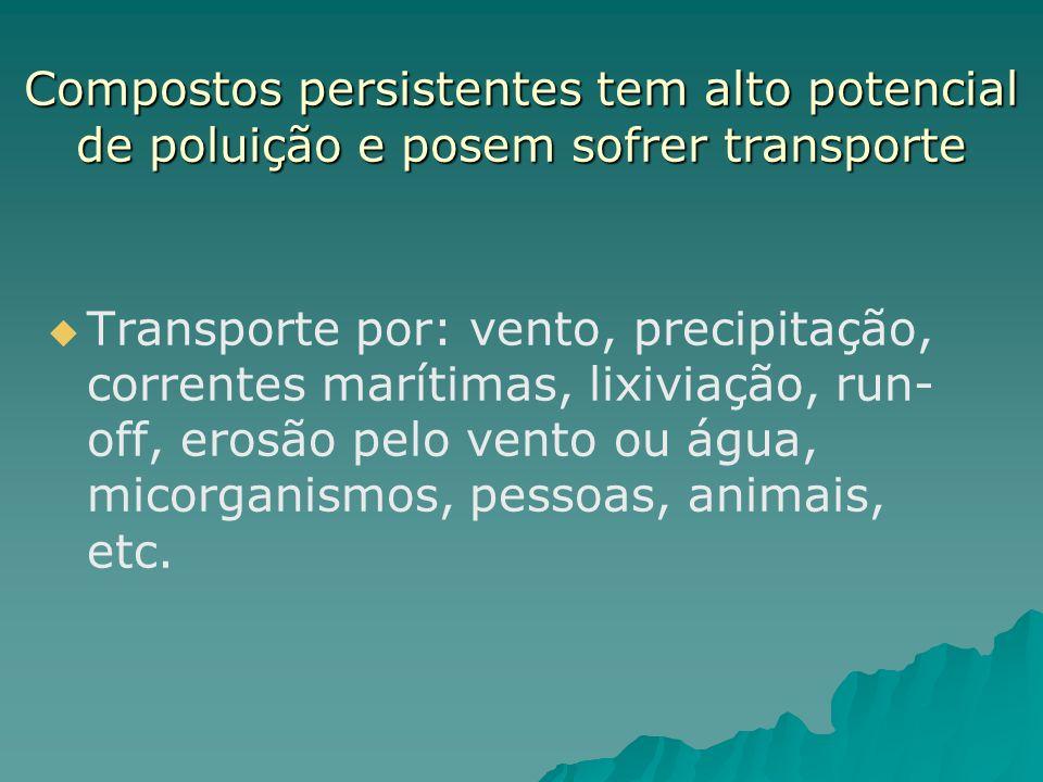 Compostos persistentes tem alto potencial de poluição e posem sofrer transporte