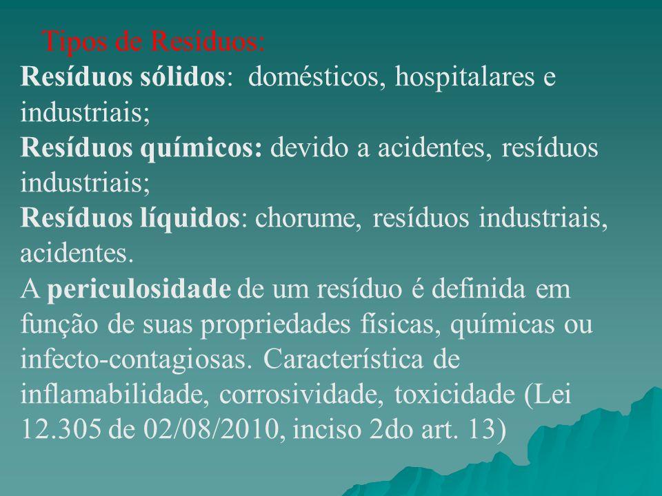 Tipos de Resíduos: Resíduos sólidos: domésticos, hospitalares e industriais; Resíduos químicos: devido a acidentes, resíduos industriais;