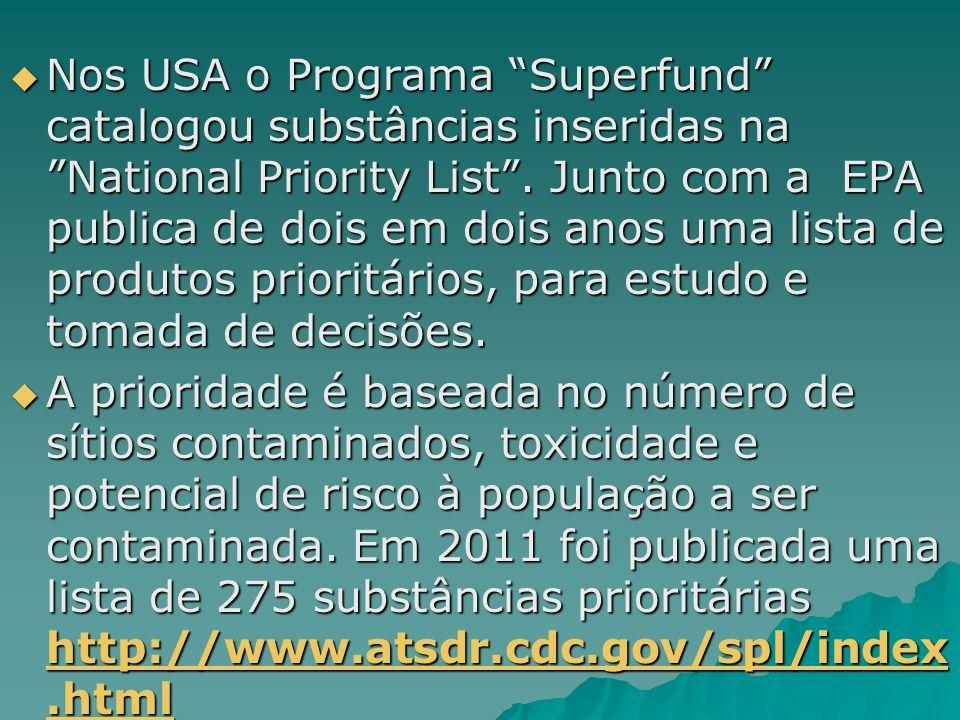 Nos USA o Programa Superfund catalogou substâncias inseridas na National Priority List . Junto com a EPA publica de dois em dois anos uma lista de produtos prioritários, para estudo e tomada de decisões.
