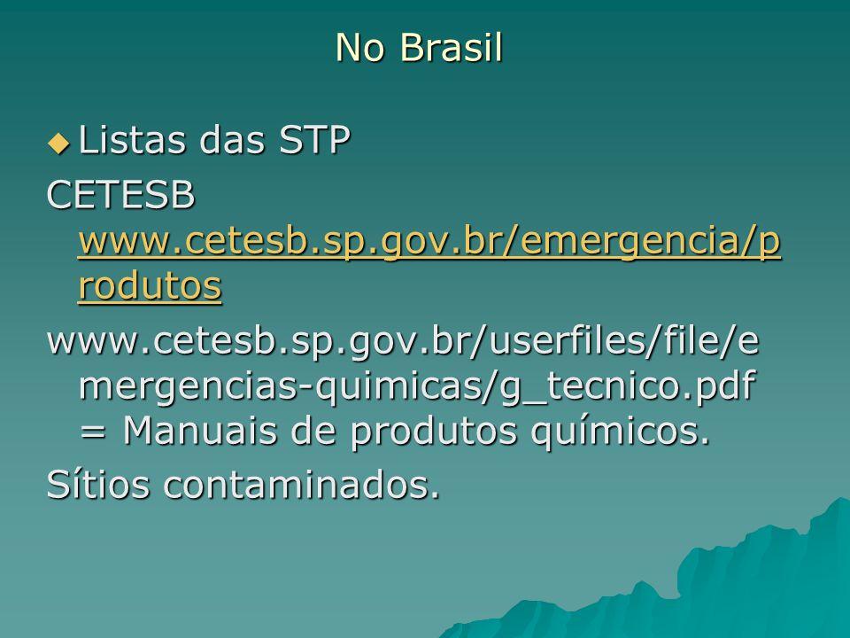 No Brasil Listas das STP. CETESB www.cetesb.sp.gov.br/emergencia/produtos.
