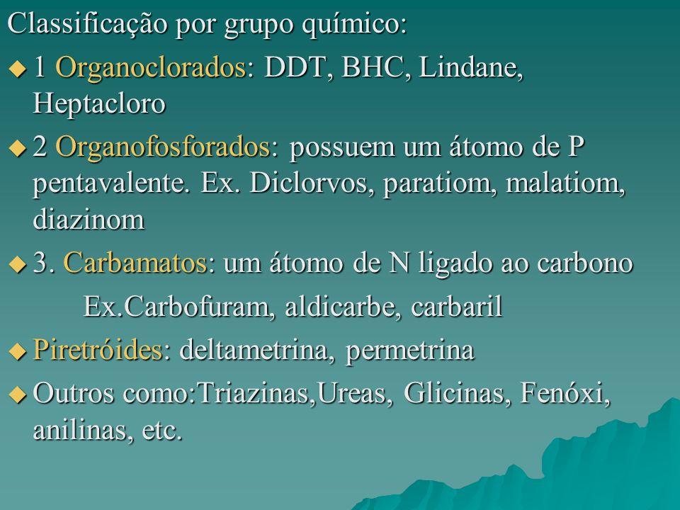 Classificação por grupo químico: