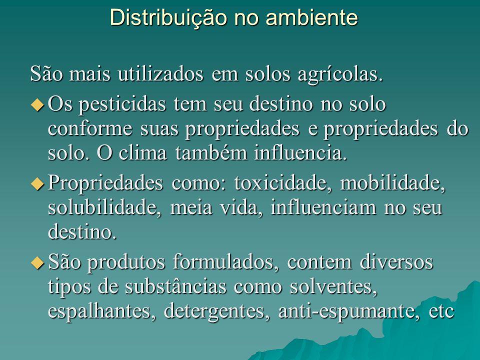 Distribuição no ambiente