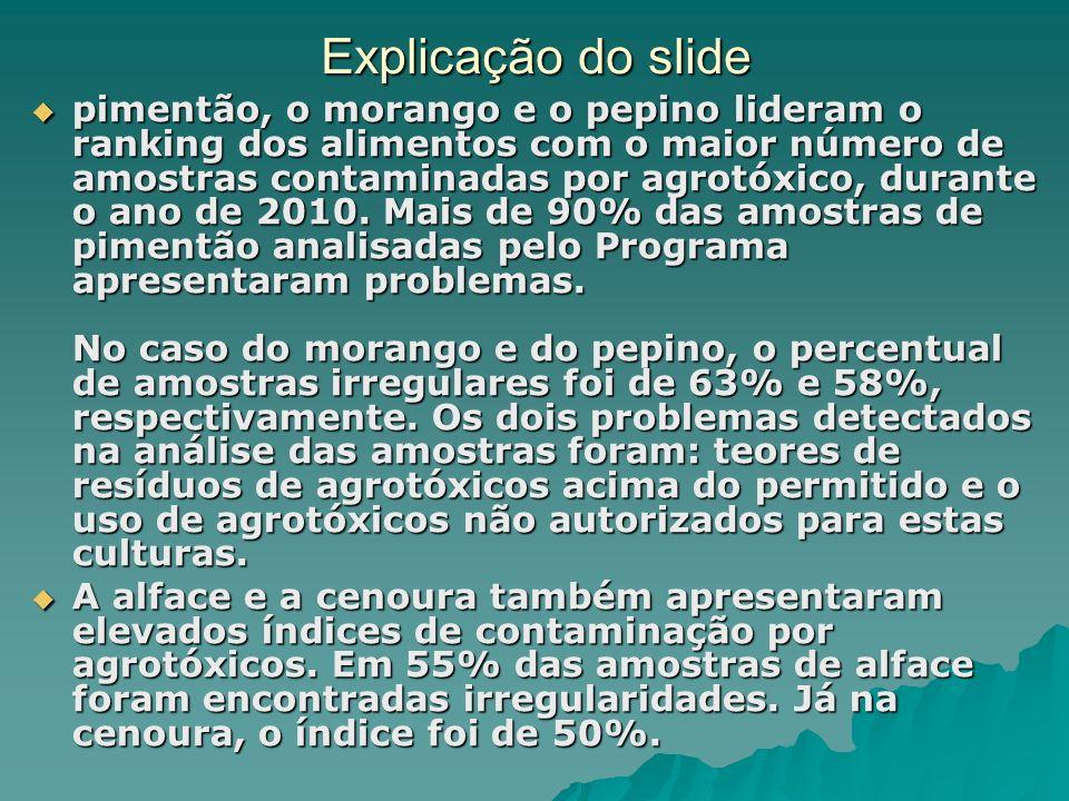 Explicação do slide