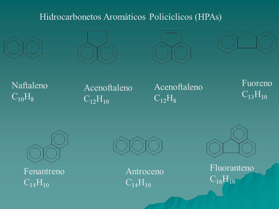 Hidrocarbonetos Aromáticos Policíclicos (HPAs)