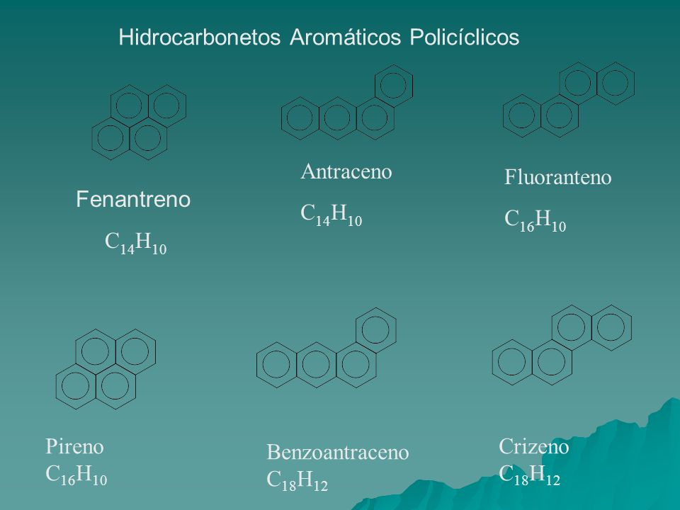 Hidrocarbonetos Aromáticos Policíclicos