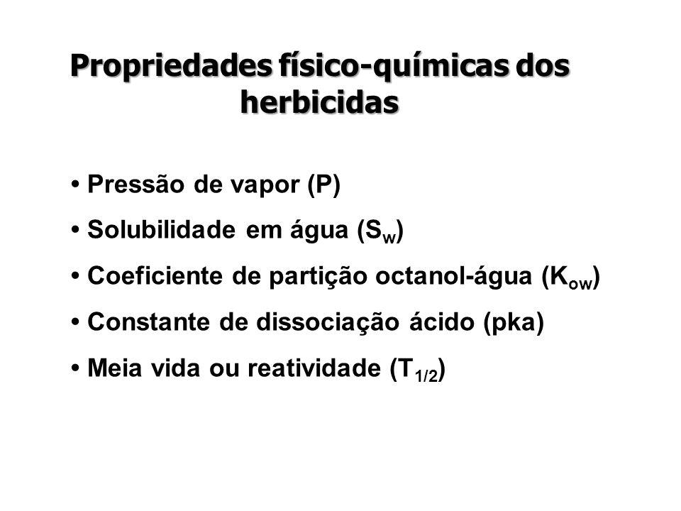 Propriedades físico-químicas dos herbicidas
