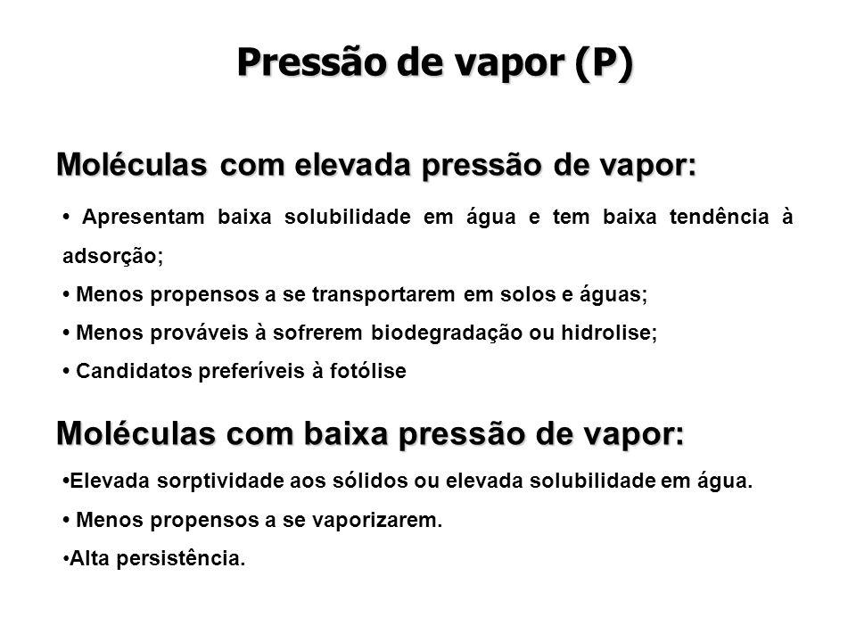 Pressão de vapor (P) Moléculas com baixa pressão de vapor: