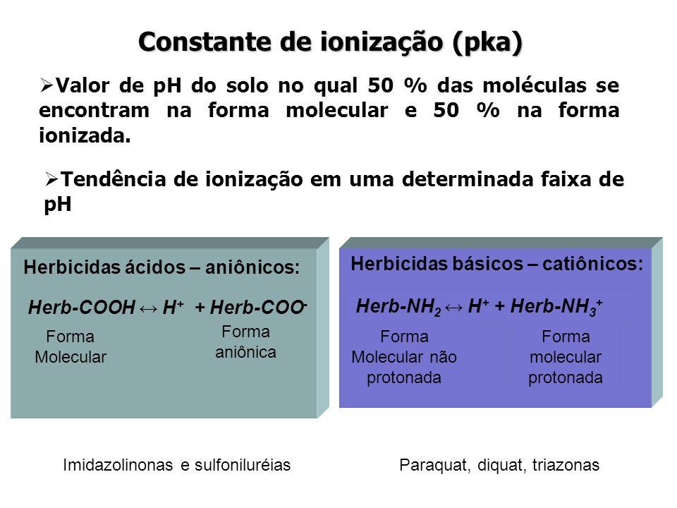Constante de ionização (pka)
