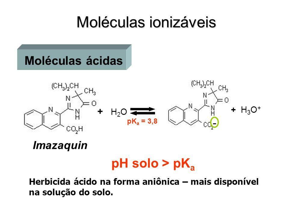 Moléculas ionizáveis pH solo > pKa Moléculas ácidas - Imazaquin