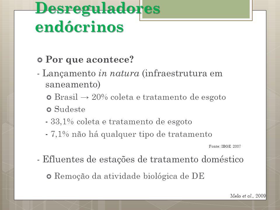 Desreguladores endócrinos