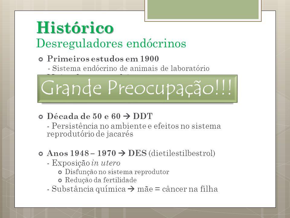 Grande Preocupação!!! Histórico Desreguladores endócrinos