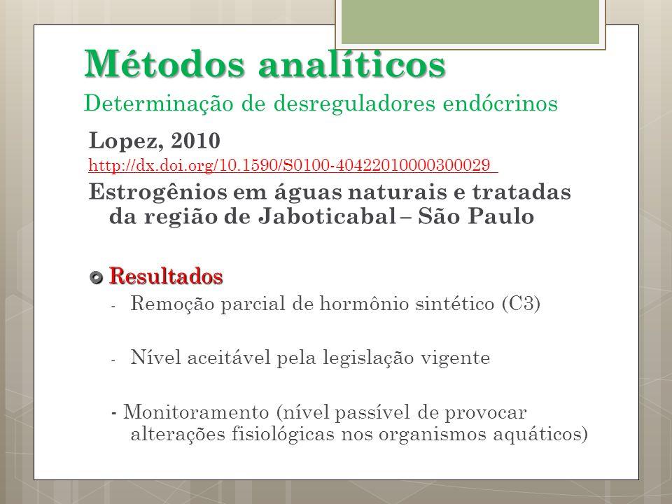 Métodos analíticos Determinação de desreguladores endócrinos