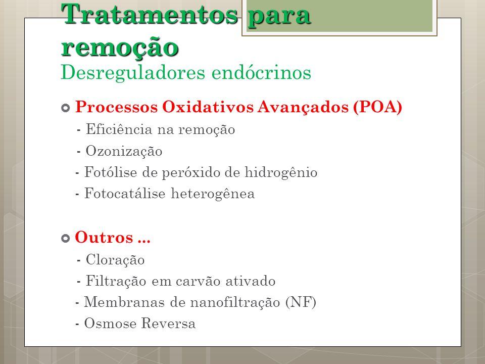 Tratamentos para remoção