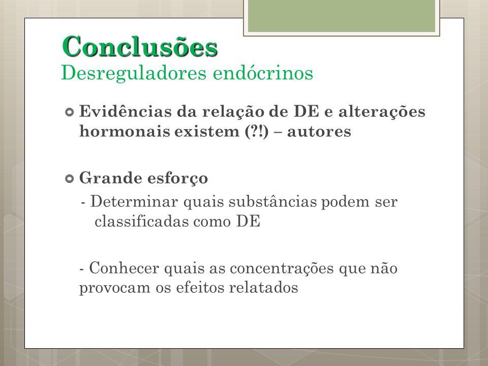 Conclusões Desreguladores endócrinos