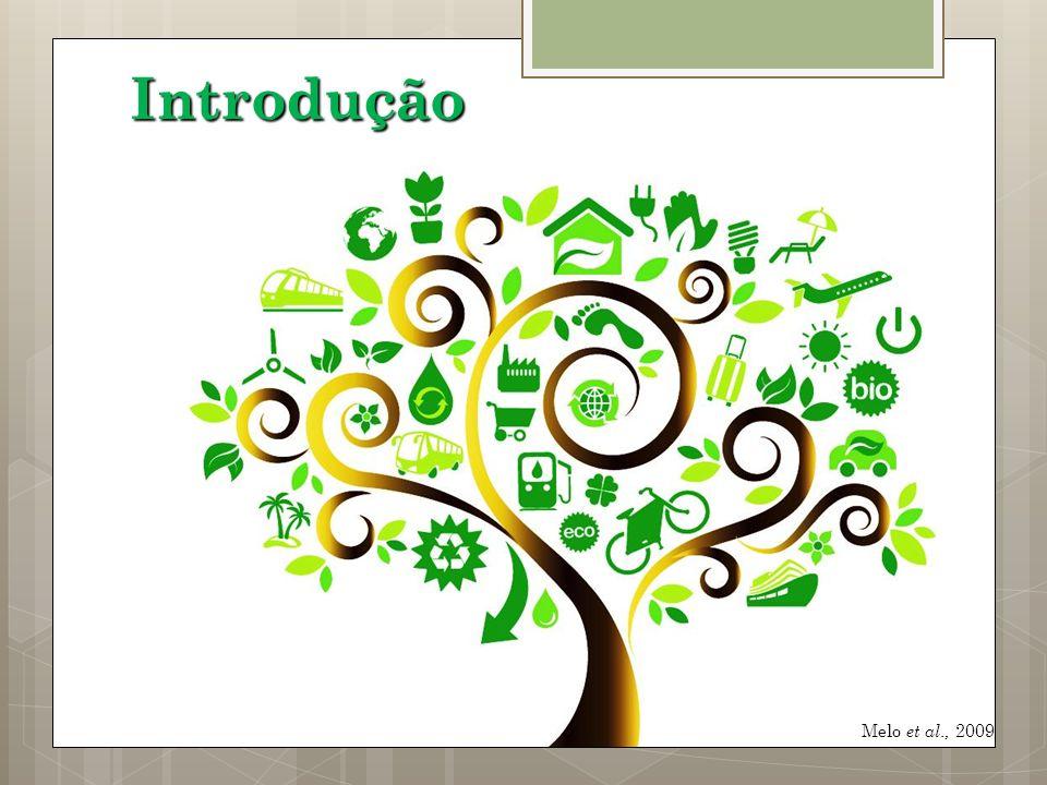 Introdução Melo et al., 2009