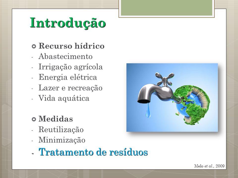 Introdução Tratamento de resíduos Recurso hídrico Abastecimento
