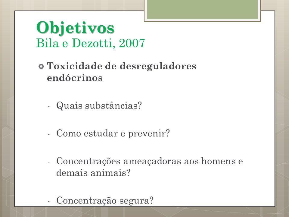 Objetivos Bila e Dezotti, 2007 Toxicidade de desreguladores endócrinos