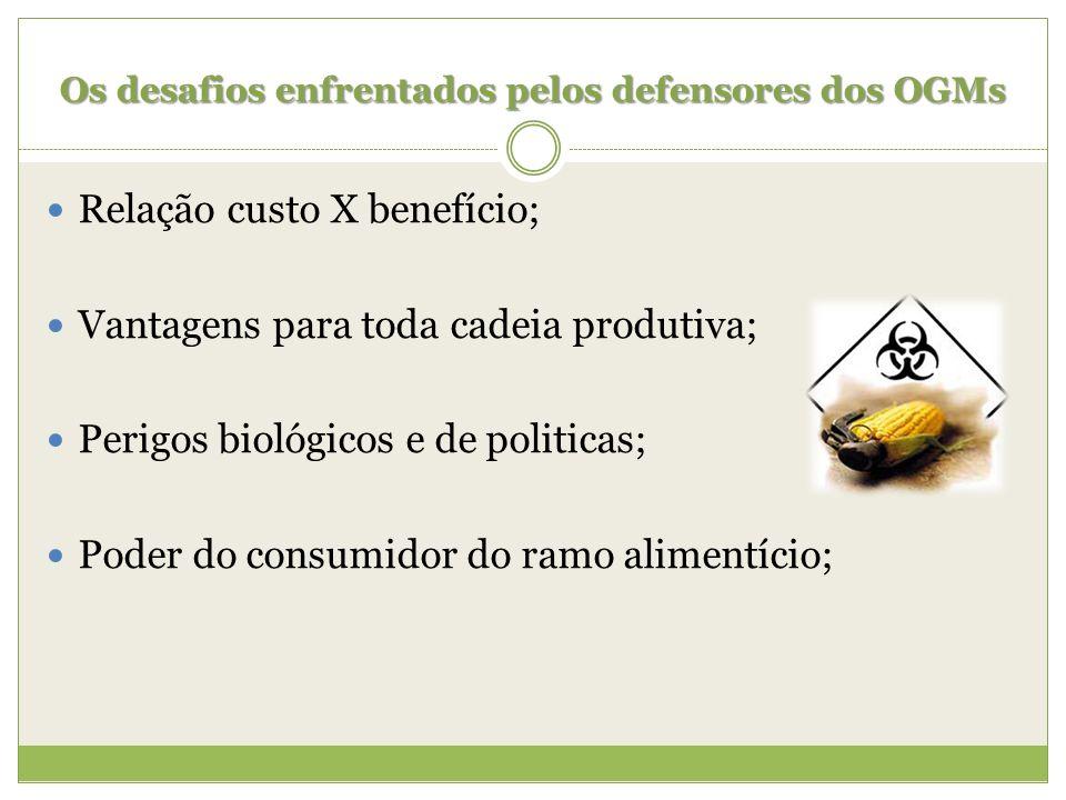 Os desafios enfrentados pelos defensores dos OGMs