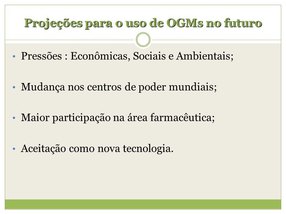Projeções para o uso de OGMs no futuro